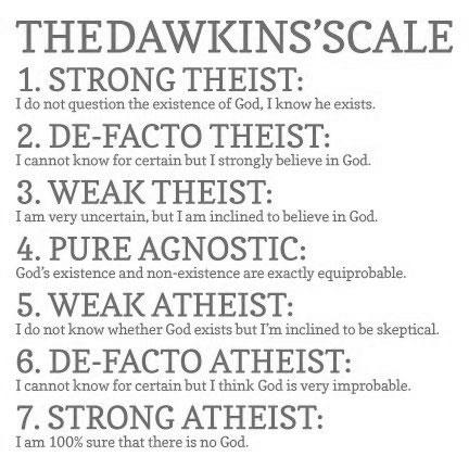 Dawkin's Scale