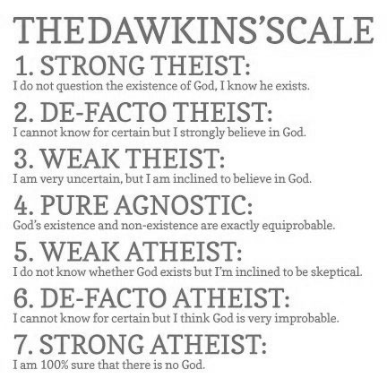As With Many Facets Of Life Theism And Atheism Lie On A Spectrum Rather Than Strict Binary Richard Dawkins Porized The Idea