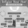 Religion Cheat Sheet