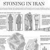 Stoning in Iran