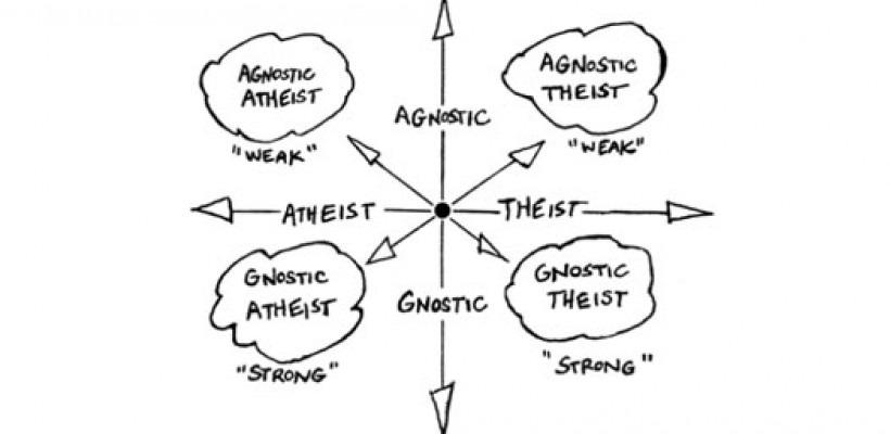 Atheism vs Agnosticism