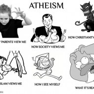 Views on Atheism